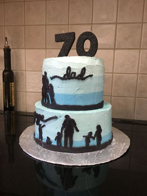 Happy Fathers Day 2020 Cake Images Ideas Free For Celebration